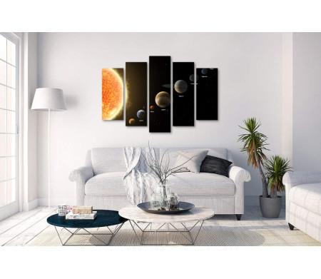 Солнечная система, названия планет