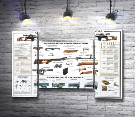 Снайперская винтовка Драгунова. Учебный плакат