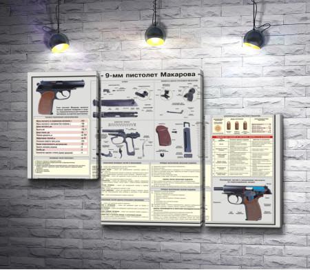 9-мм пистолет Макарова. Учебный плакат