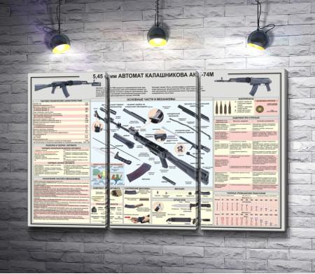 5,45-мм автомата Калашникова АК74М. Учебный плакат