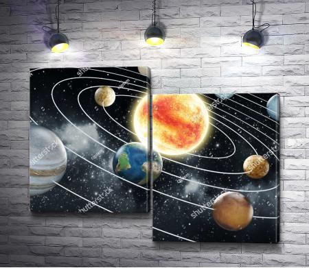 Солнечная система с орбитами планет